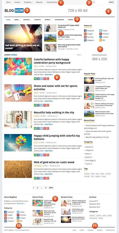 BlogNow Tutorial